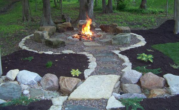 vatra de foc decorativa 3